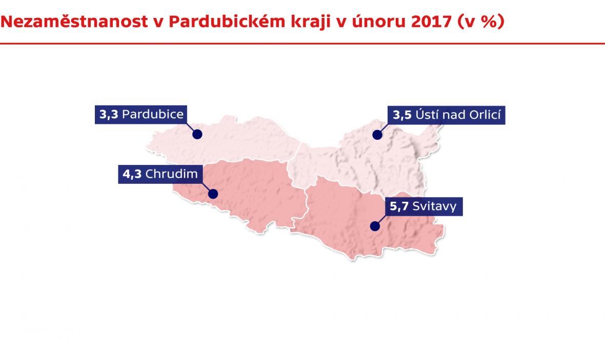 Nezaměstnanost v Pardubickém kraji v únoru 2016