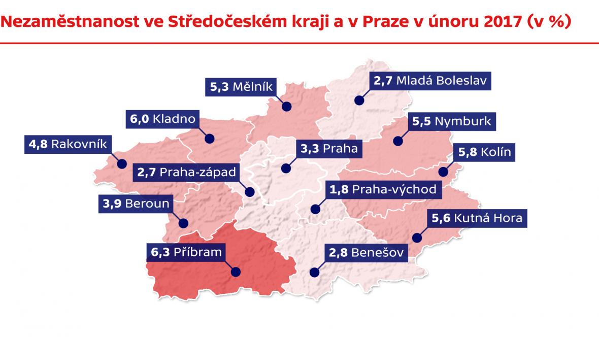 Nezaměstnanost ve Středočeském kraji a v Praze v únoru 2016