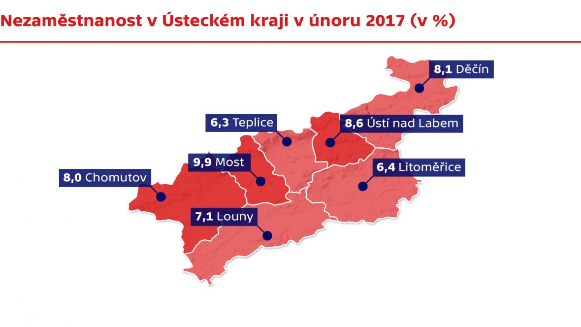 Nezaměstnanost v Ústeckém kraji v únoru 2016