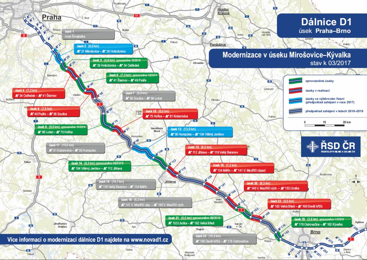 Modernizace dálnice D1 (stav k 3/2017)