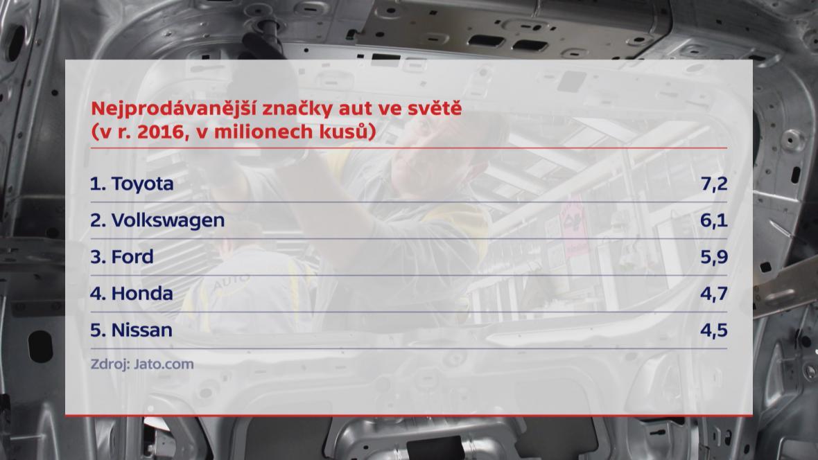 Škoda2