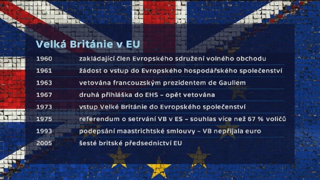 Historie vztahů mezi EU a Velkou Británií