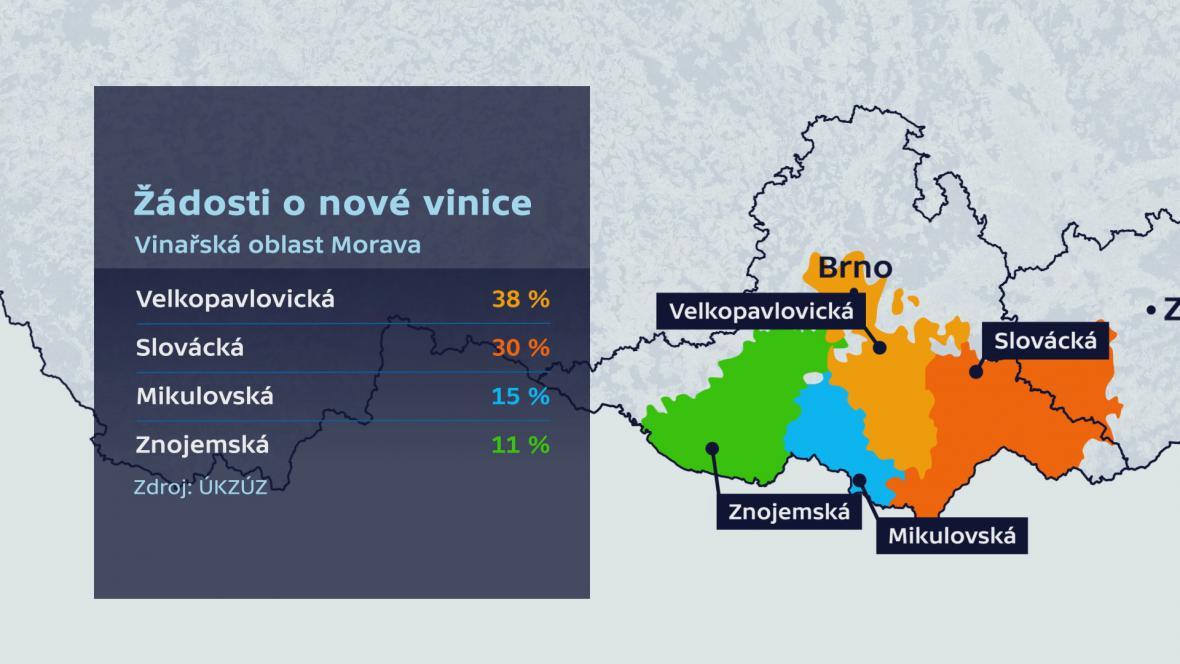 Žádosti o nové vinice na Moravě