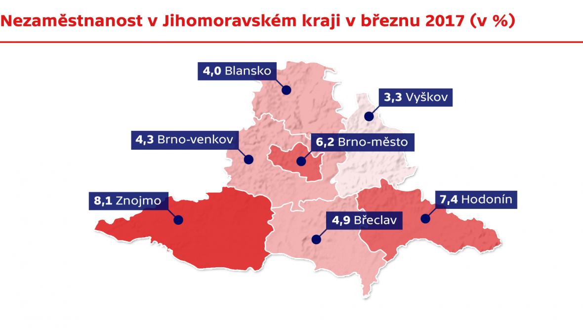 Nezaměstnanost v Jihomoravském kraji v březnu 2017
