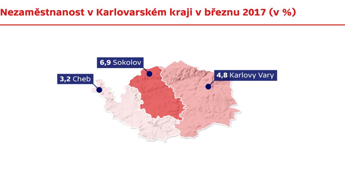 Nezaměstnanost v Karlovarském kraji v březnu 2017
