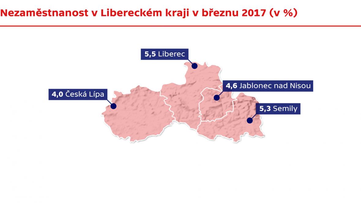 Nezaměstnanost v Libereckém kraji v březnu 2017