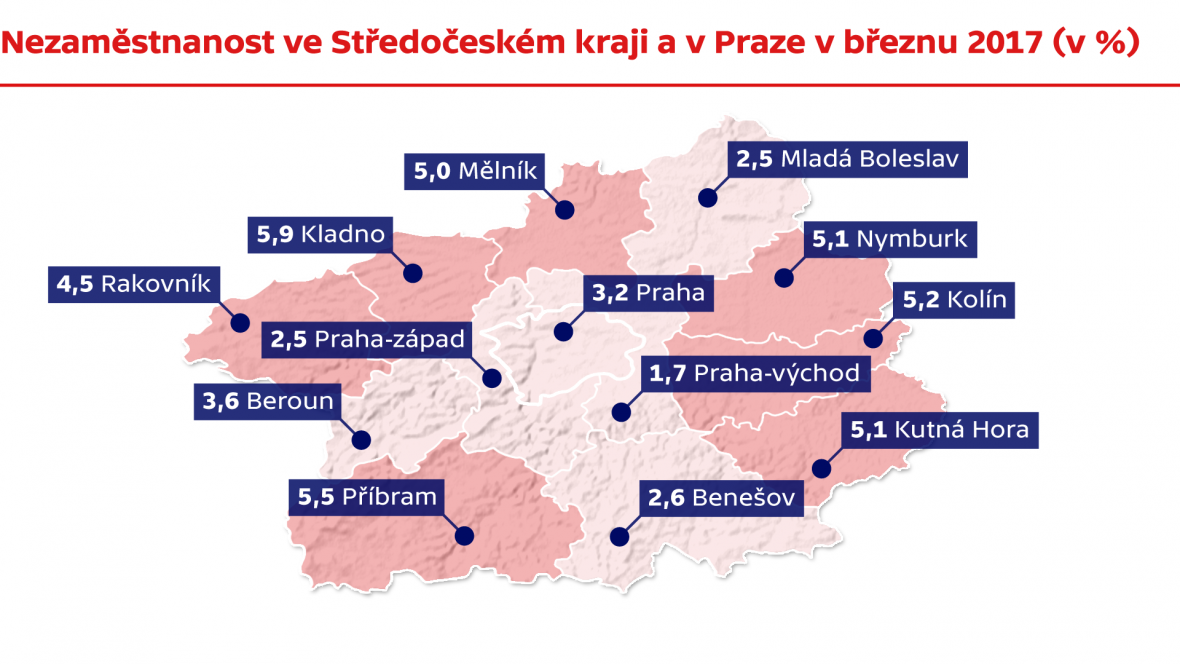 Nezaměstnanost ve Středočeském kraji a v Praze v březnu 2017