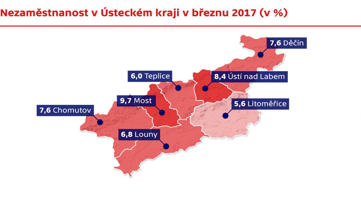 Nezaměstnanost v Ústeckém kraji v březnu 2017