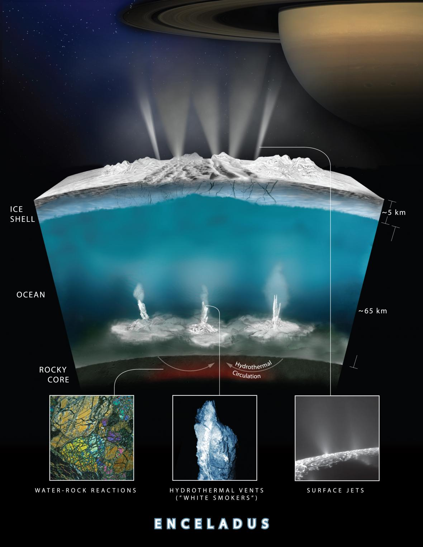 Co se děje na Enceladu?
