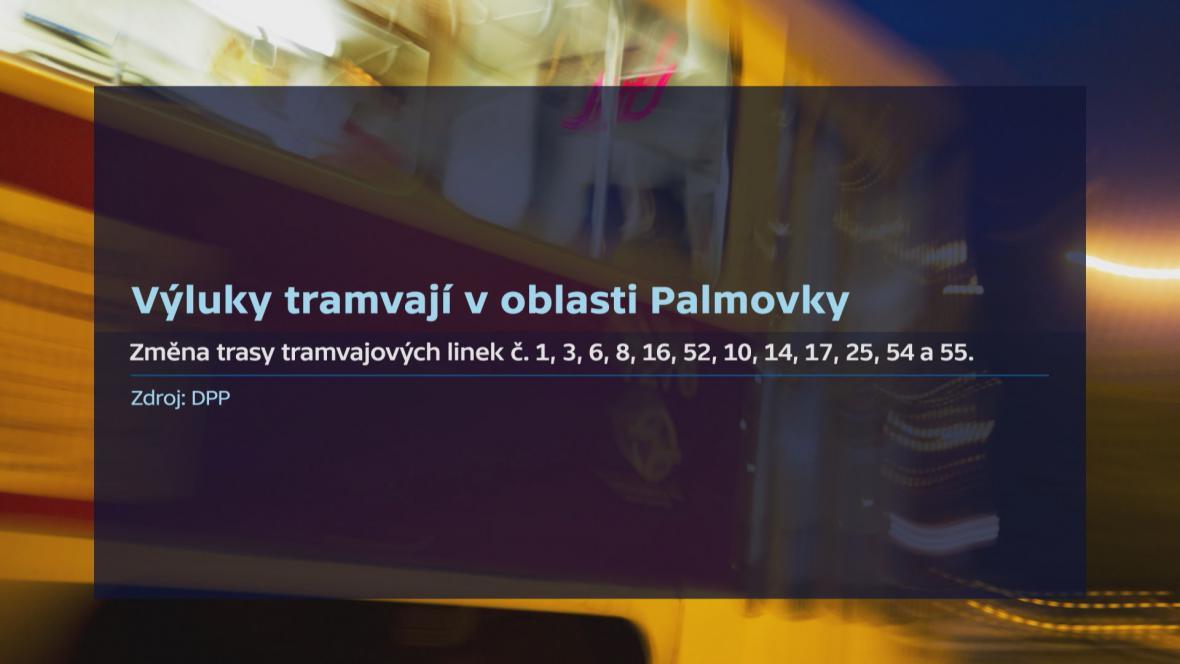 Výluka tramvají v oblasti Palmovky