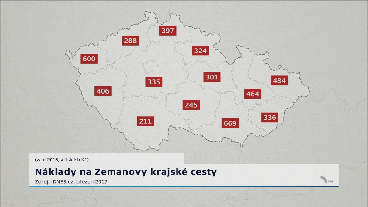 Náklady na cesty Miloše Zemana ( rok 2016)