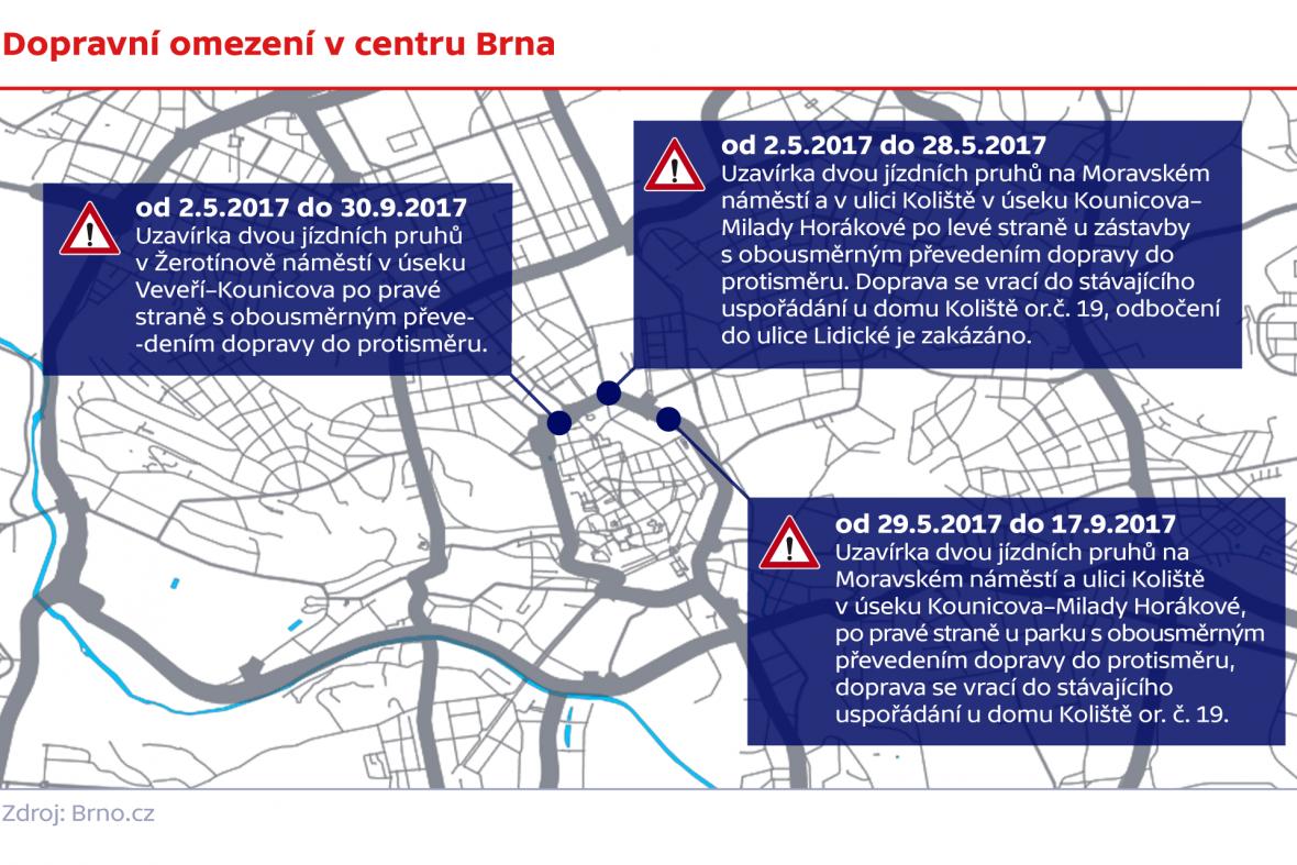 Dopravní omezení v centru Brna