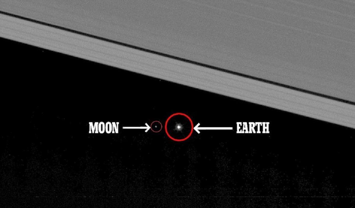 Saturnův prstenec ve srovnání se Zemí a Měsícem
