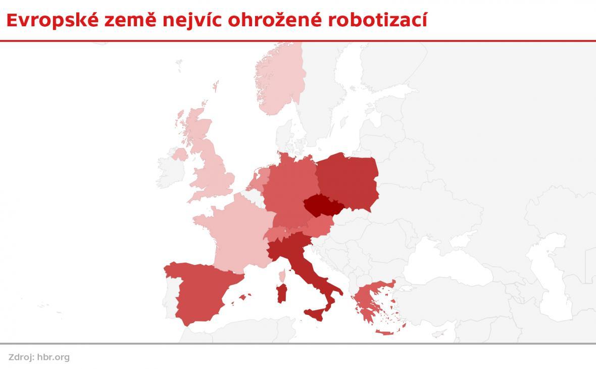Země nejvíc ohrožené robotizací