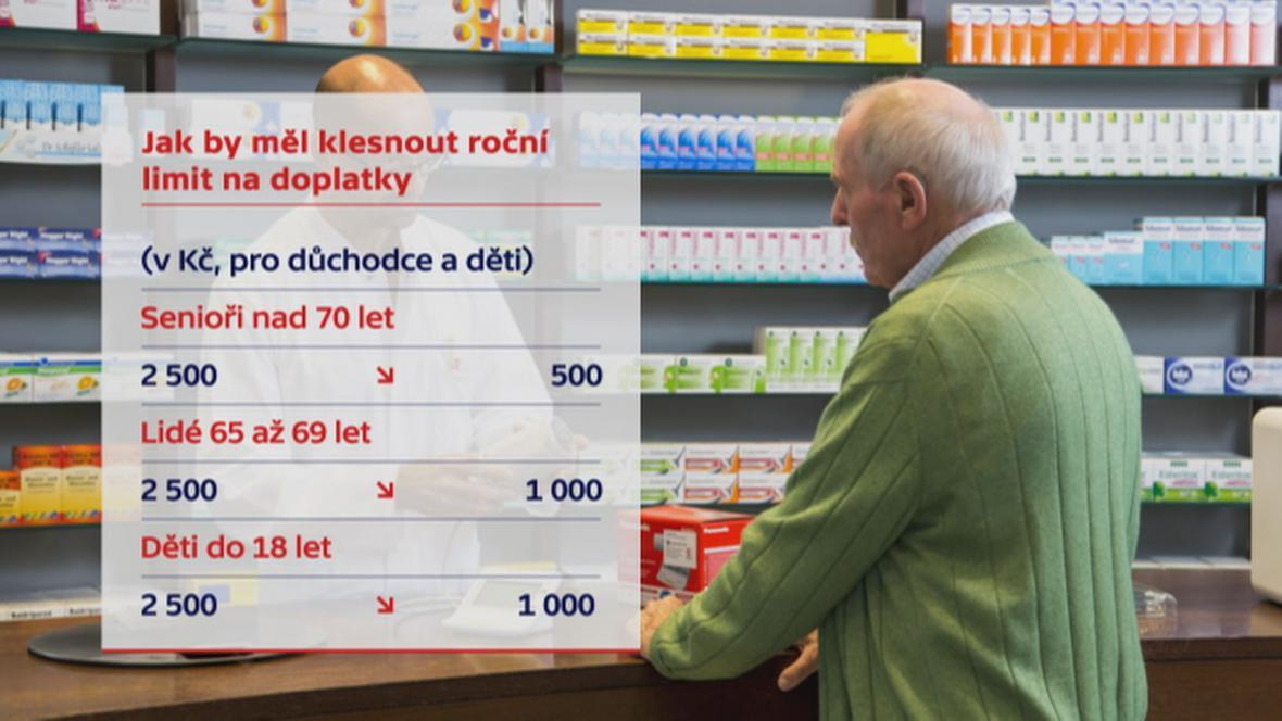 Navrhovaný pokles ročních limitů na doplatky za léky