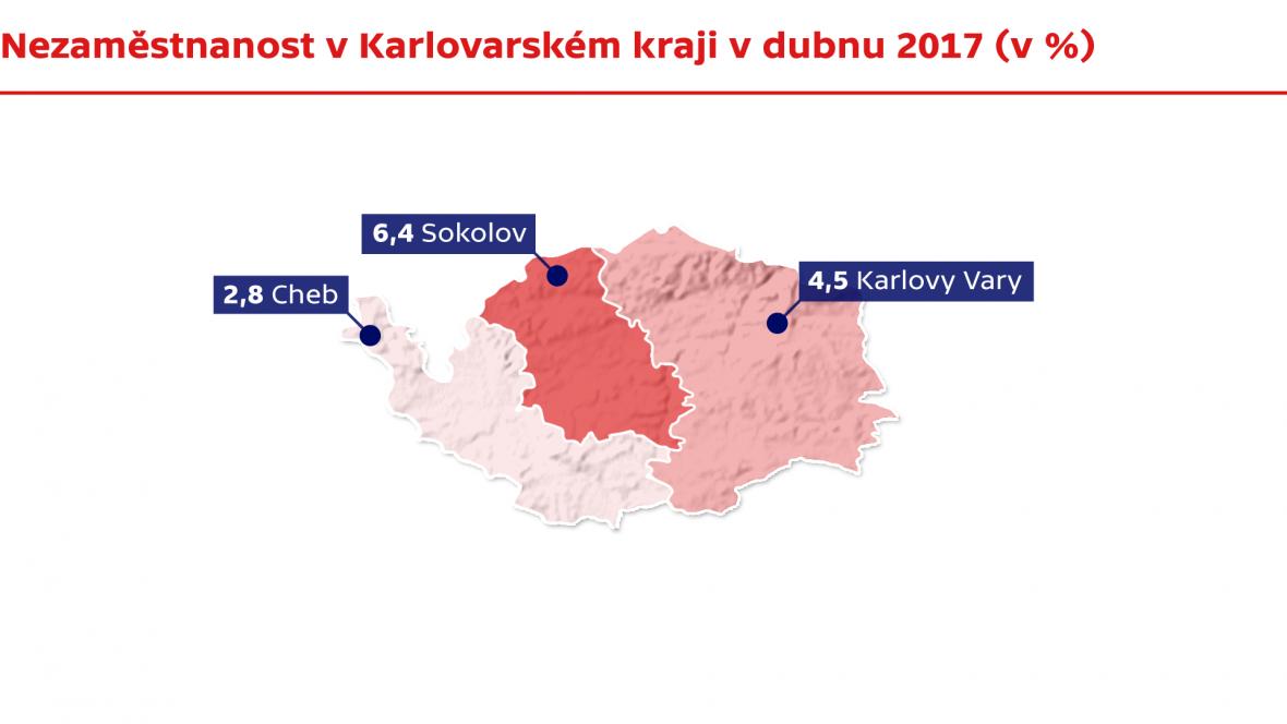 Nezaměstnanost v Karlovarském kraji v dubnu 2017