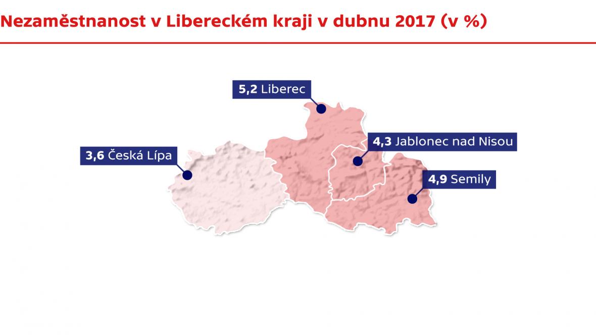 Nezaměstnanost v Libereckém kraji v dubnu 2017