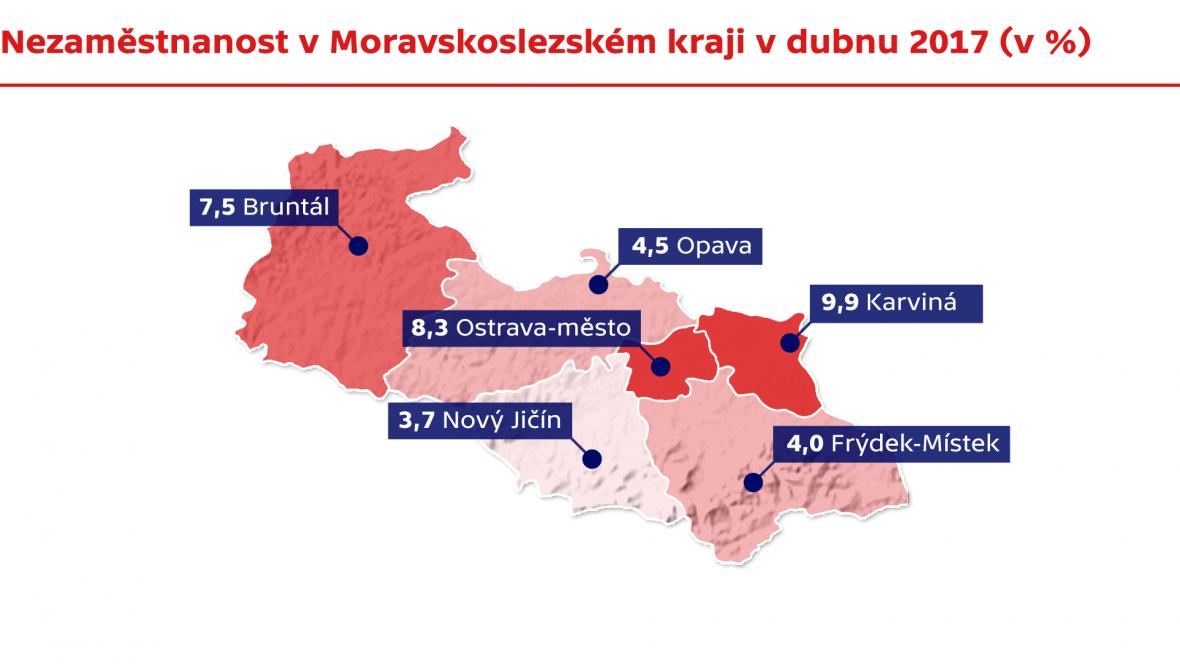 Nezaměstnanost v Moravskoslezském kraji v dubnu 2017