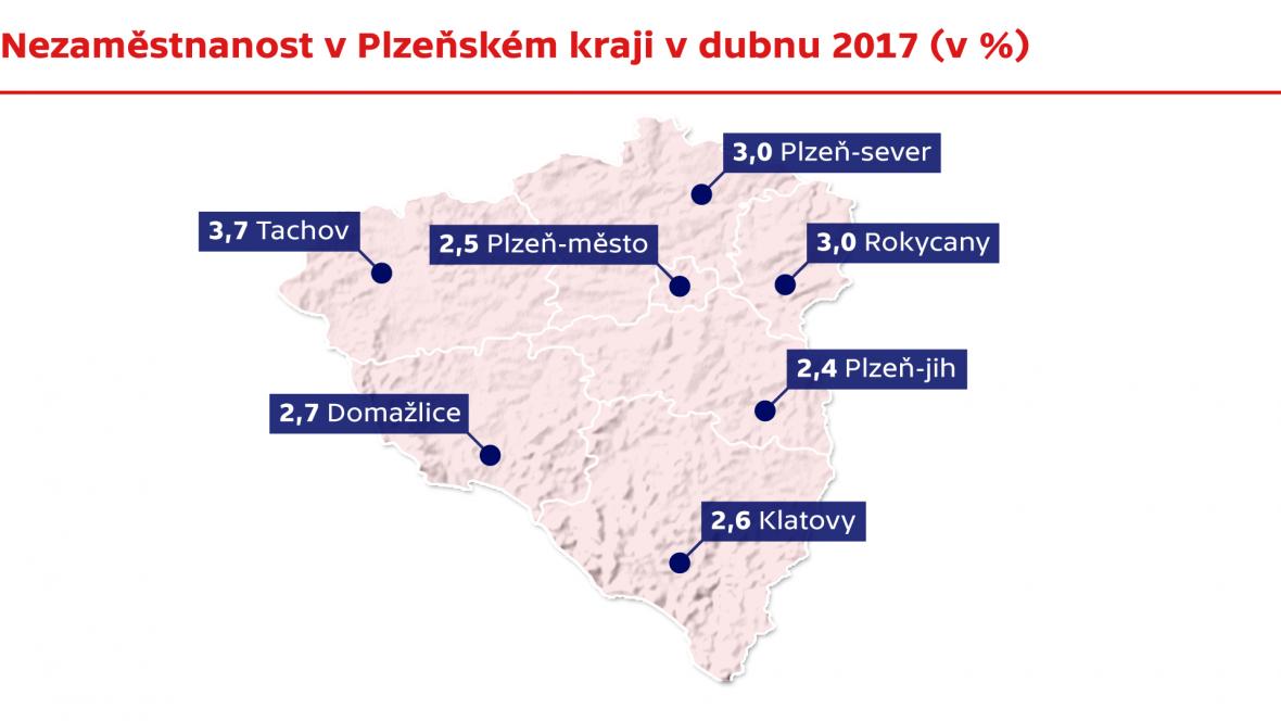 Nezaměstnanost v Plzeňském kraji v dubnu 2017