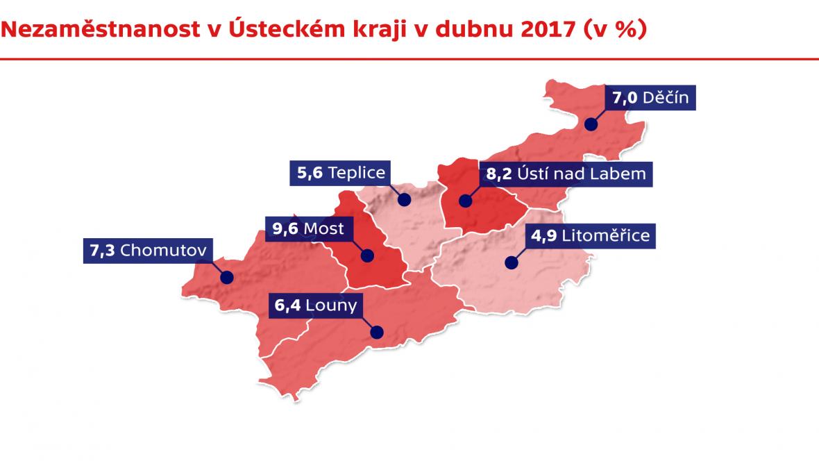 Nezaměstnanost v Ústeckém kraji v dubnu 2017