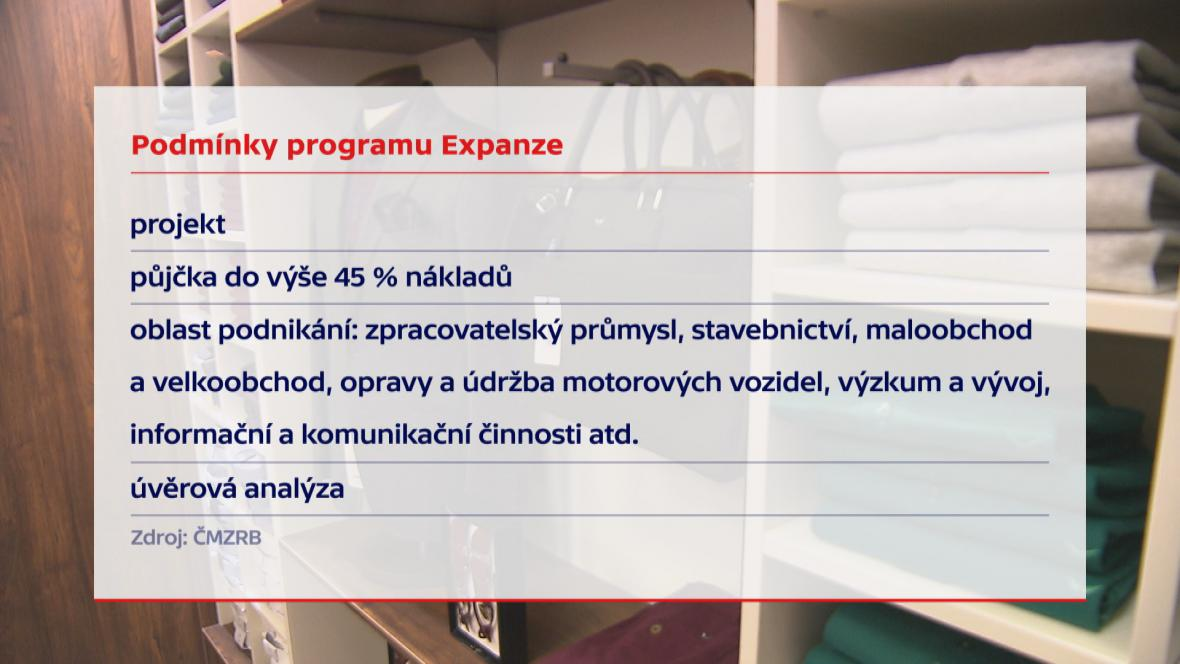 Program ČMZRB Expanze