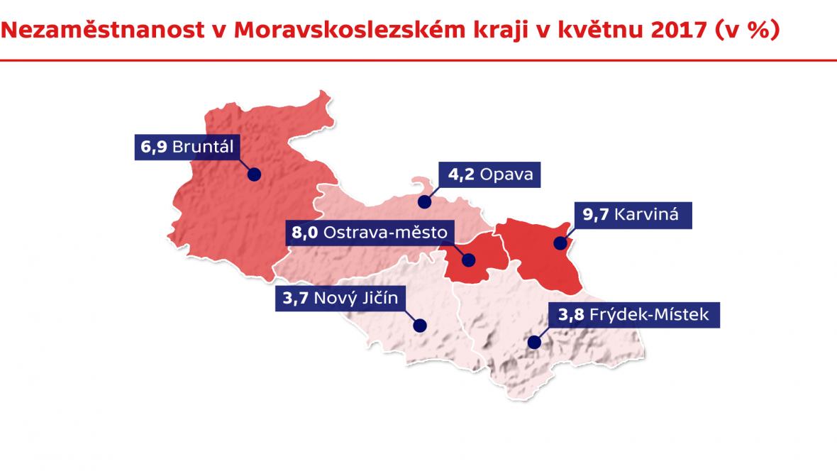 Nezaměstnanost v Moravskoslezském kraji