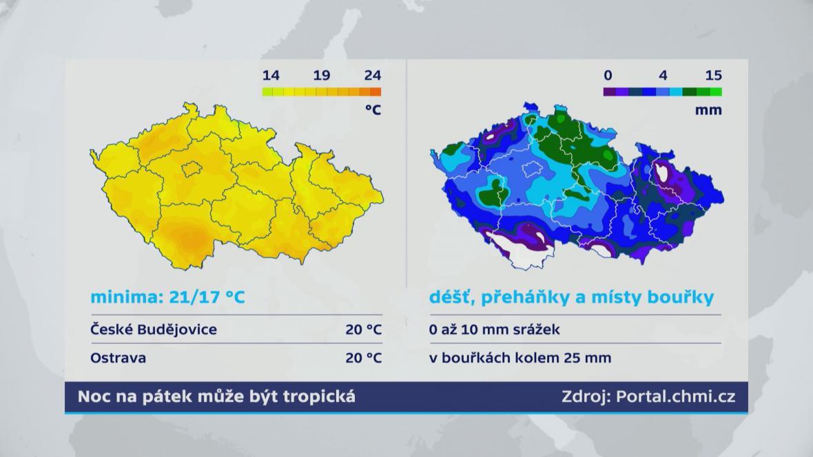 Počasí1