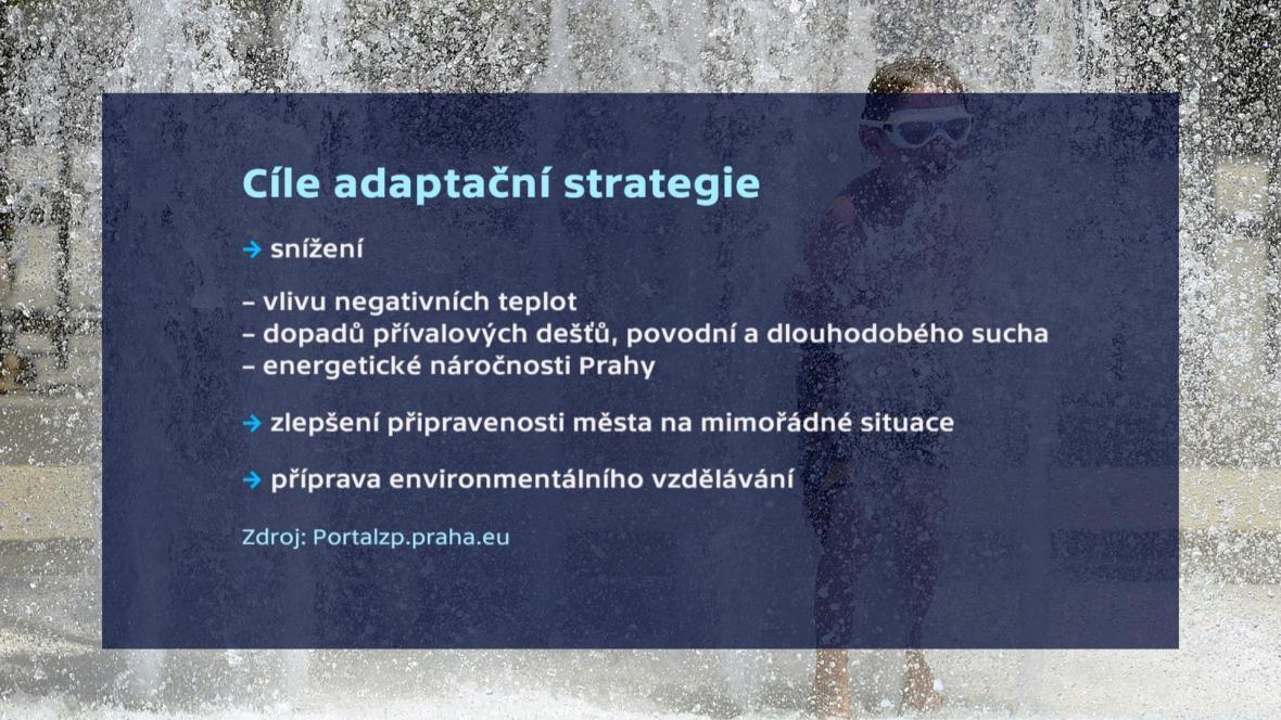 Adaptační strategie hlavního města Prahy