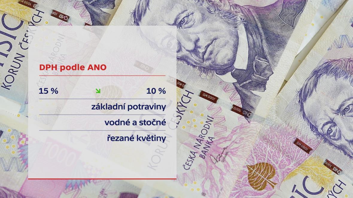Daně podle ANO