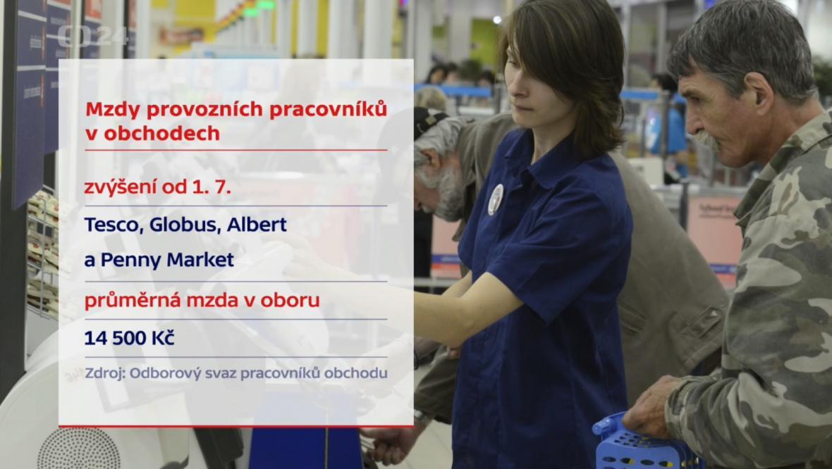 Mzdy provozních pracovníků v obchodech