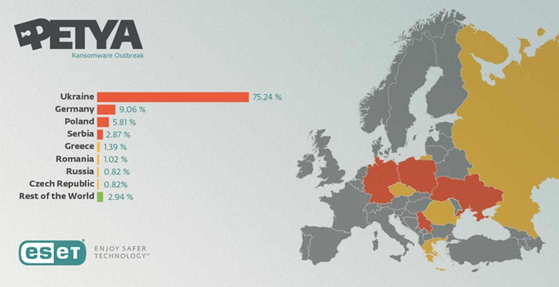 Podíl napadení jednotlivých států podle firmy ESET