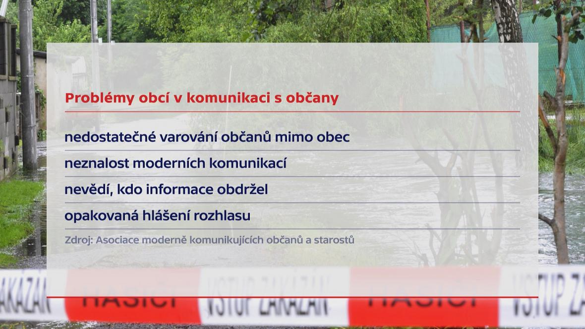 Problém obcí v komunikaci s občany