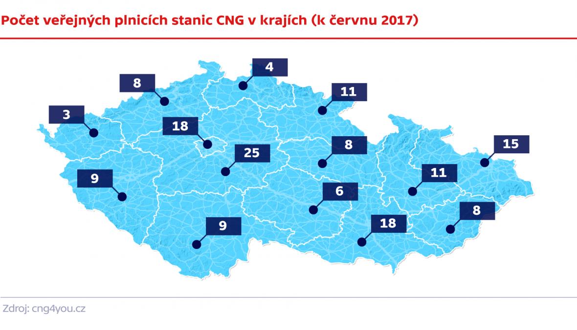 Počet veřejných plnicích stanic CNG (k červnu 2017)