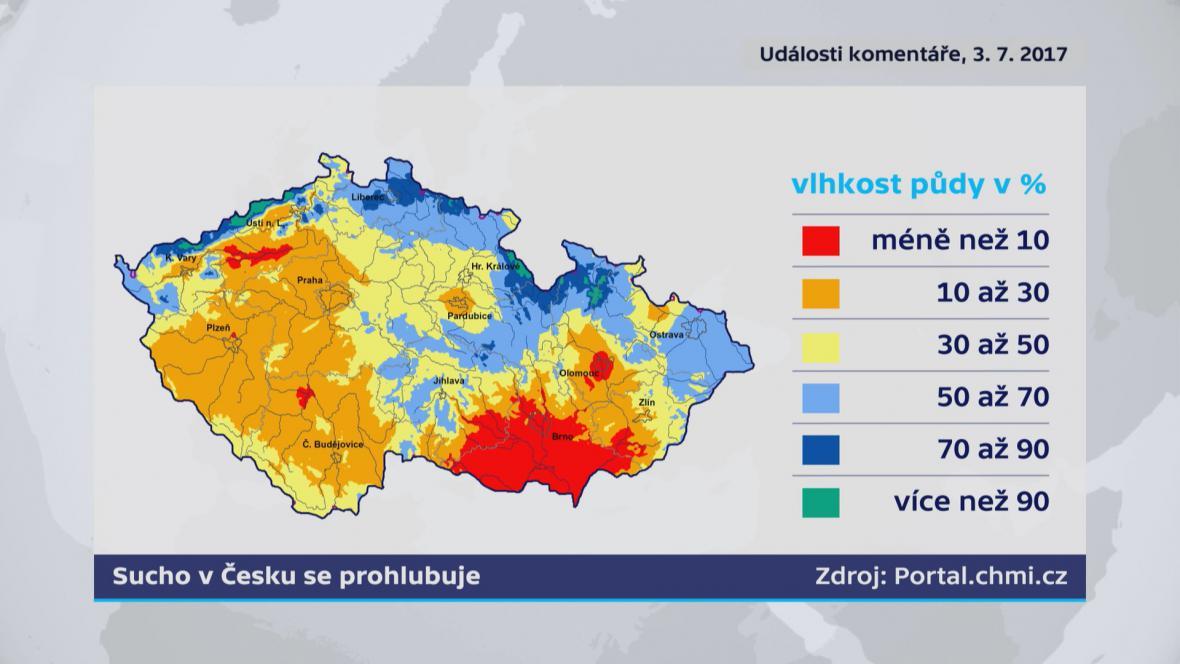 Sucho v Česku