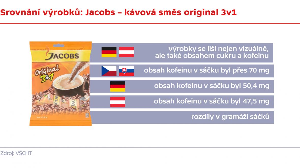 Srovnání výrobků: Jacobs –kávová směs original 3v1