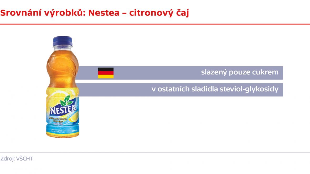 Srovnání výrobků: Nestea – citronový čaj