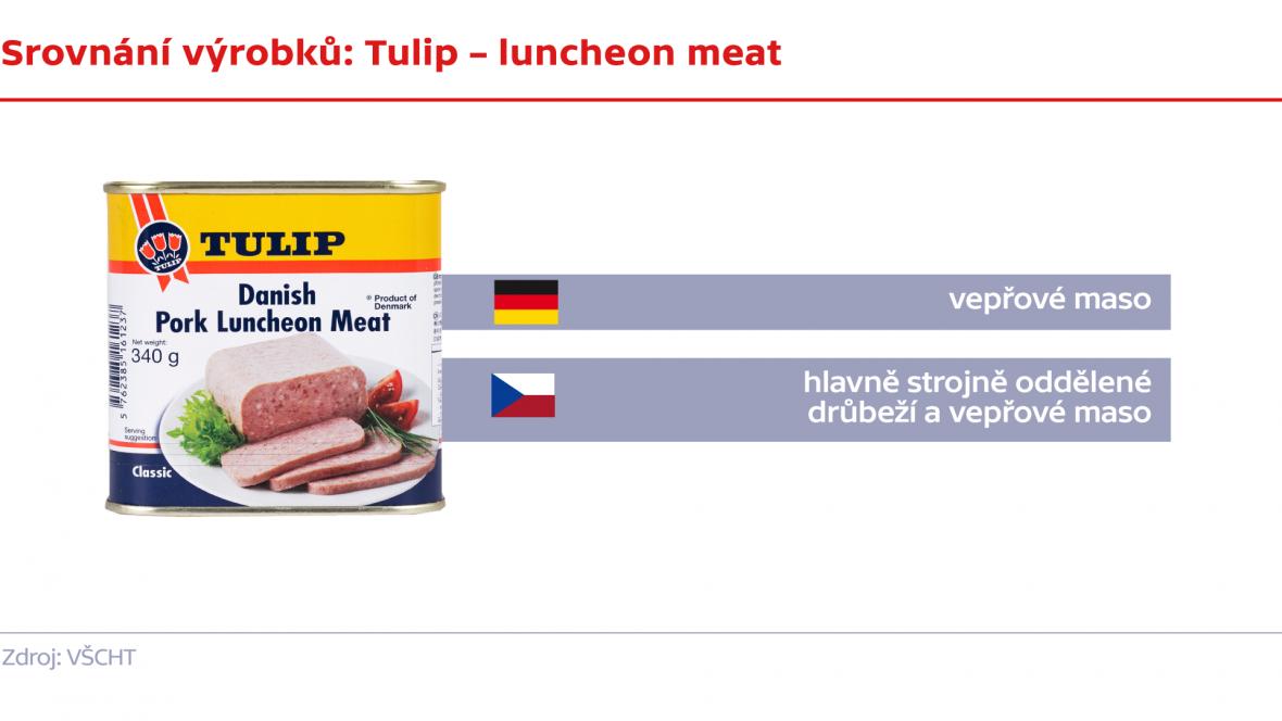 Srovnání výrobků: Tulip – luncheon meat