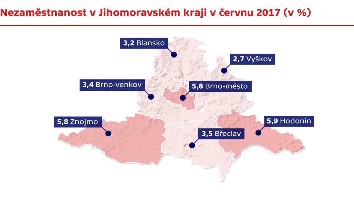 Nezaměstnanost v Jihomoravském kraji v červnu 2017