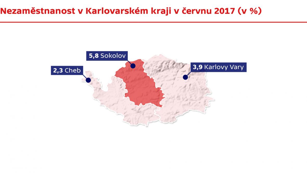 Nezaměstnanost v Karlovarském kraji v červnu 2017