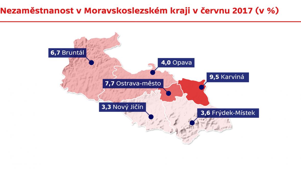 Nezaměstnanost v Moravskoslezském kraji v červnu 2017