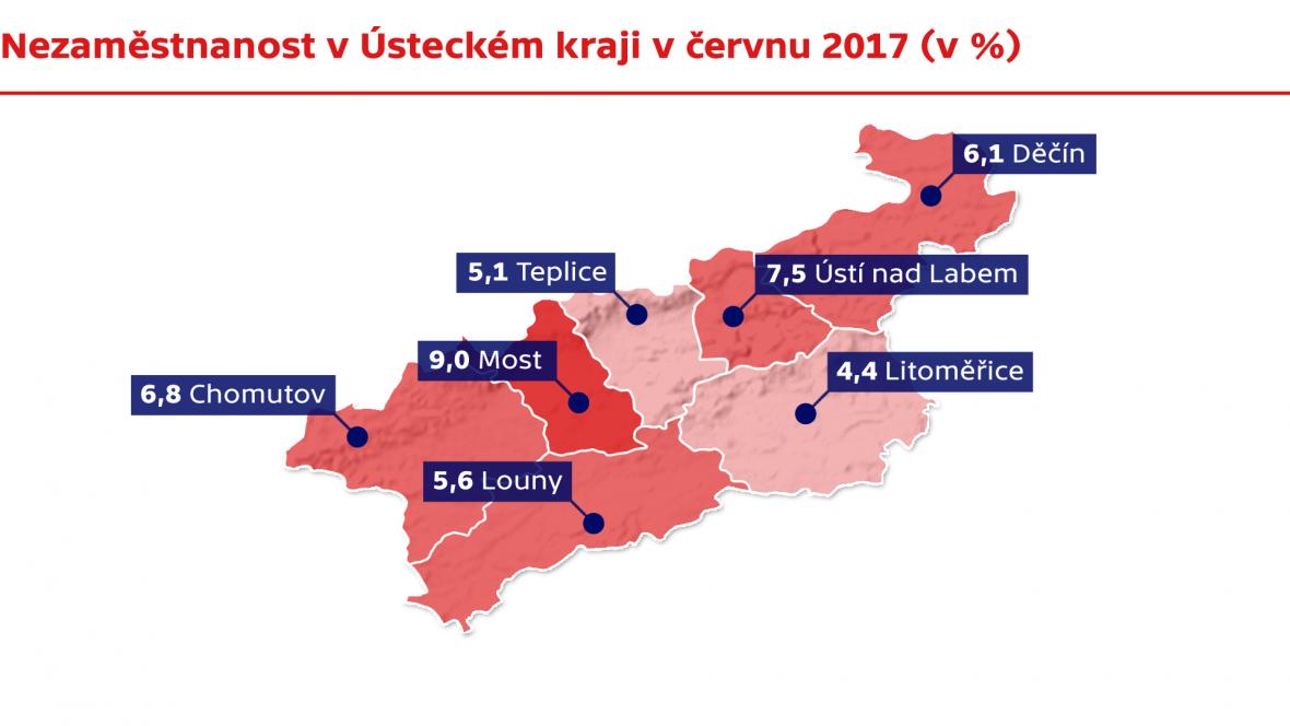 Nezaměstnanost v Ústeckém kraji v červnu 2017