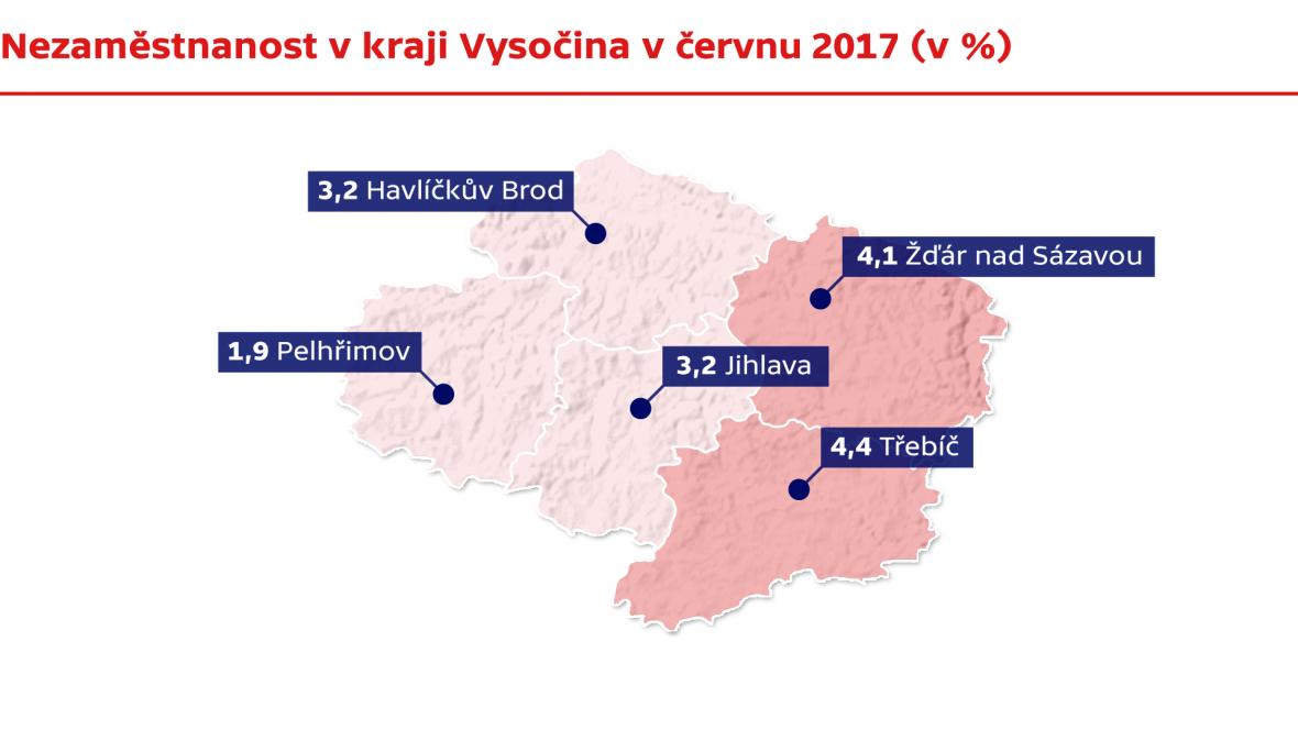 Nezaměstnanost v kraji Vysočina v červnu 2017
