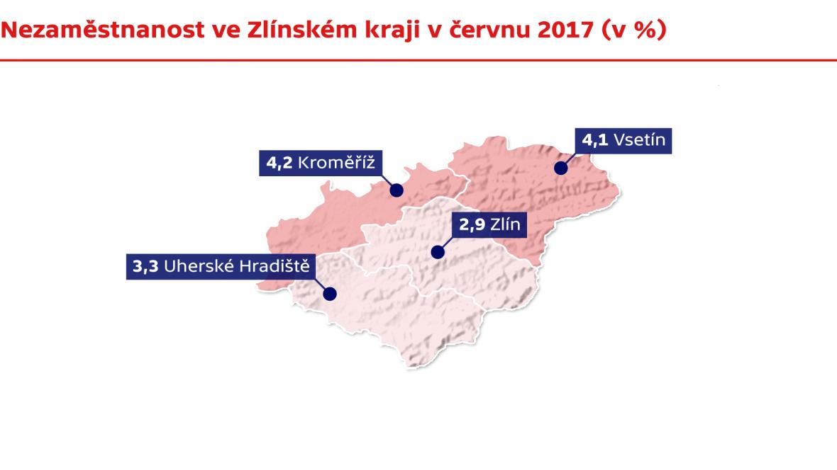 Nezaměstnanost ve Zlínském kraji v červnu 2017