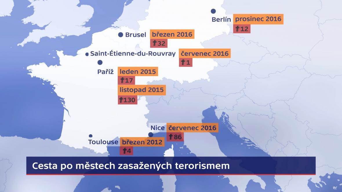 Turné evropských imámů