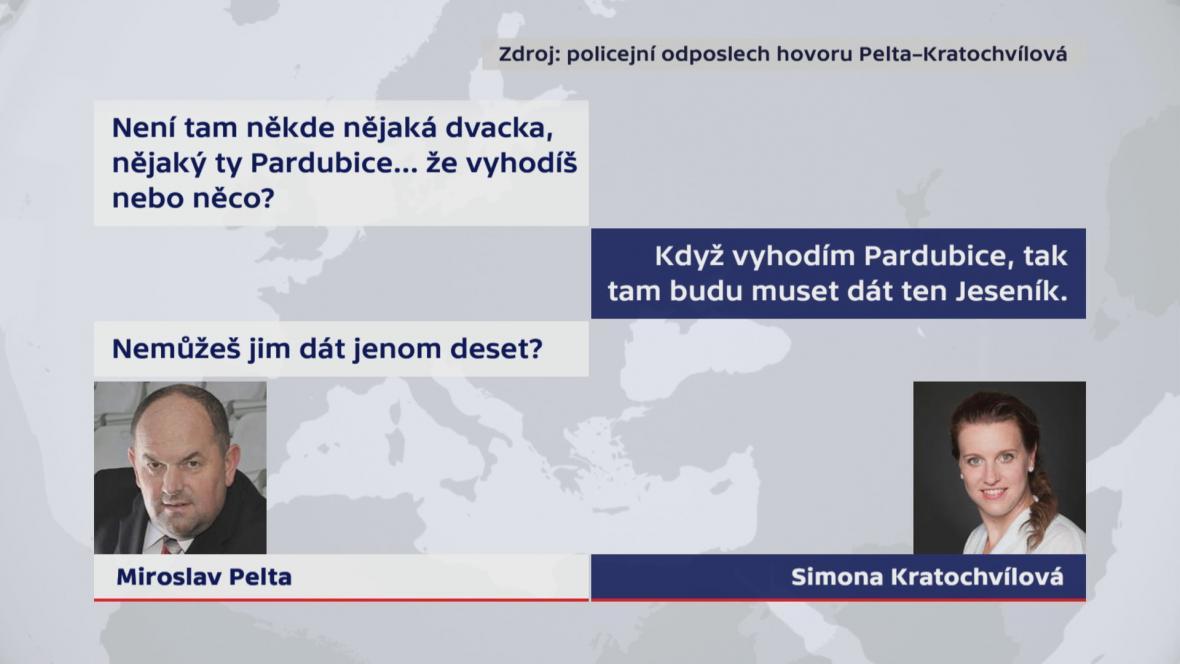 Odposlechy Miroslava Pelty a Simoy Kratochvílové