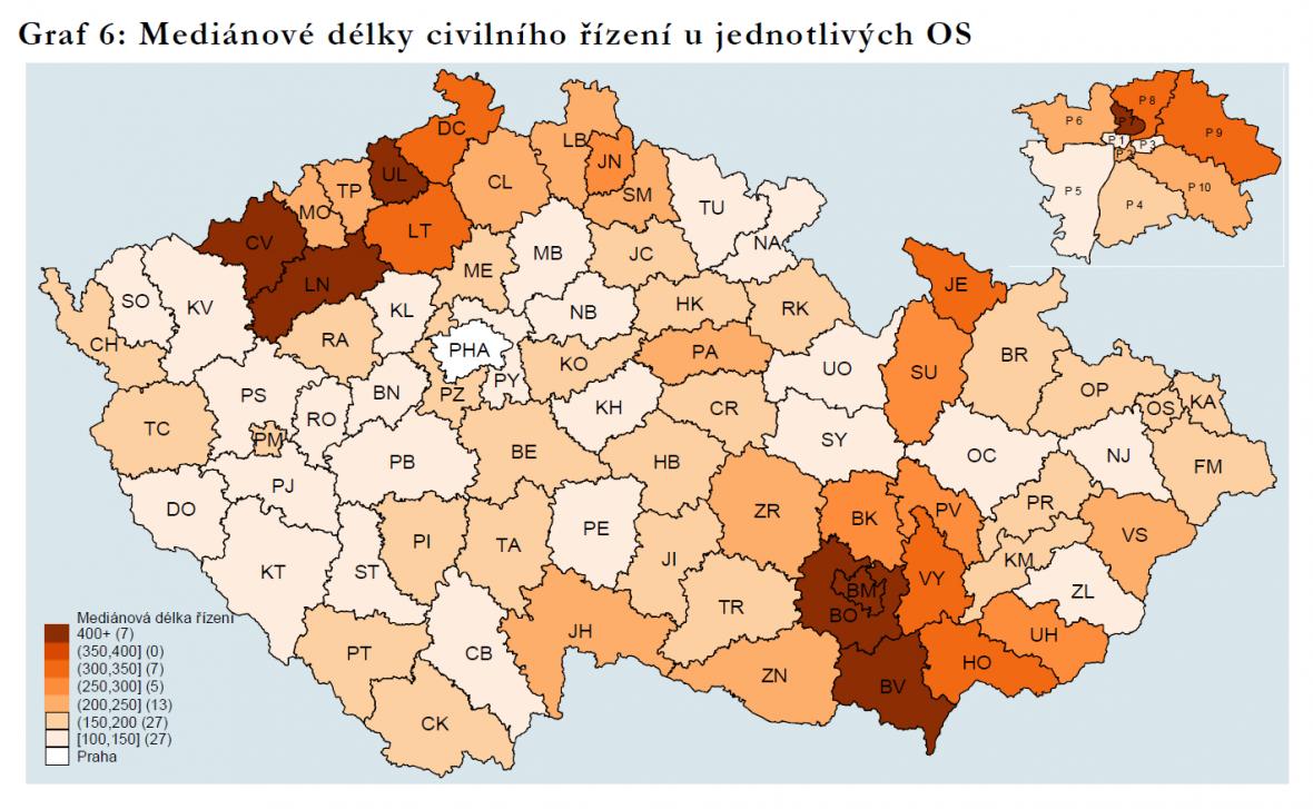 Mediánové délky civilních řízení u jednotlivých okresních soudů
