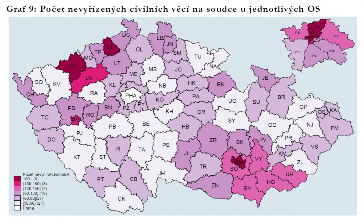 Počet nevyřízených civilních věcí na soudce