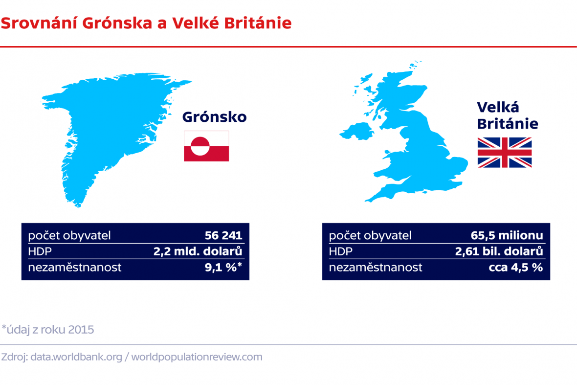 Srovnání Grónska a Velké Británie