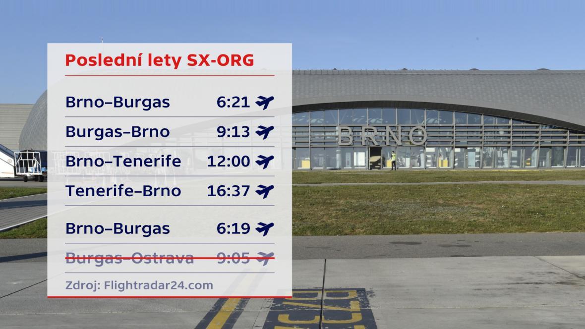 Poslední lety havarovaného letadla SX-ORG