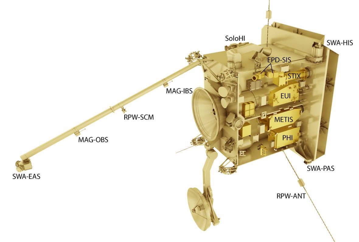 Solar Orbiter s přístroji